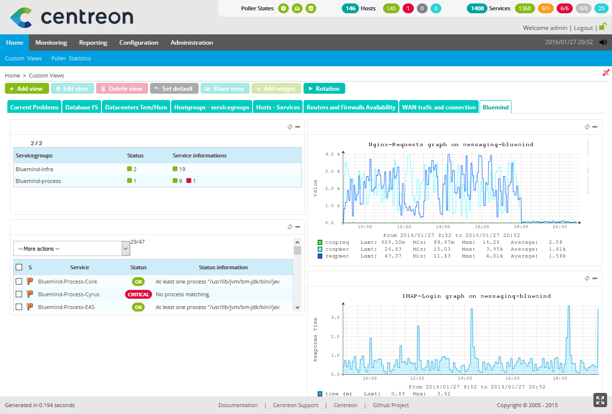 Centreon Web 2.7.0 Custom Views