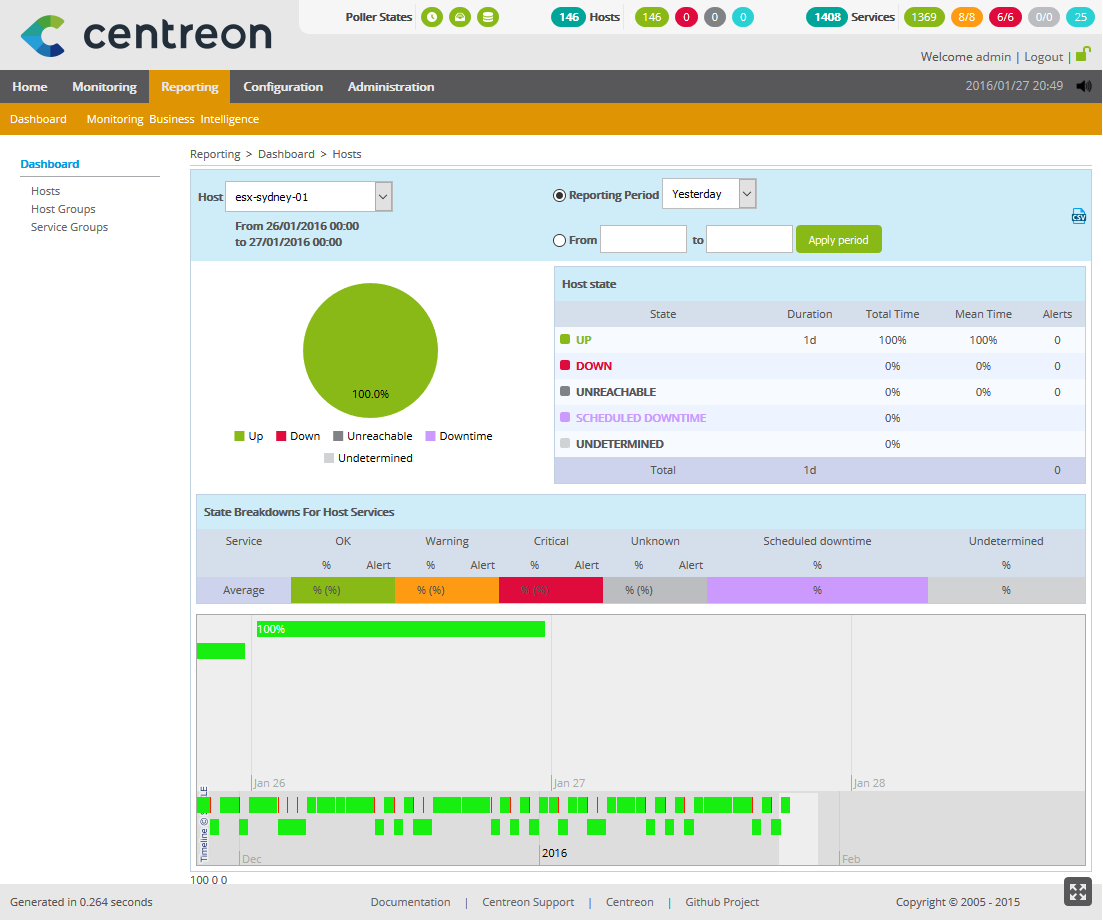 Centreon Web 2.7.0 Reporting Dashboard